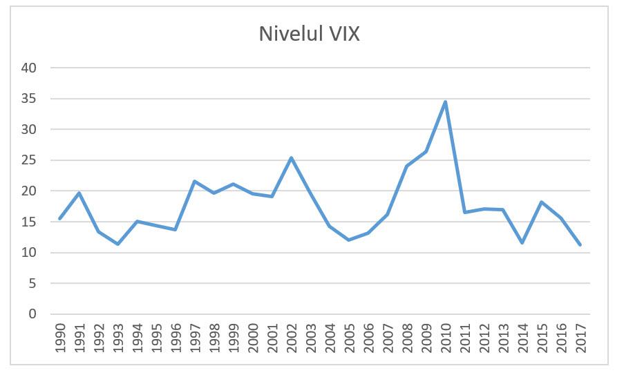 ANALIZĂ Coronavirus vs. Piața de Capital | modez-console.ro